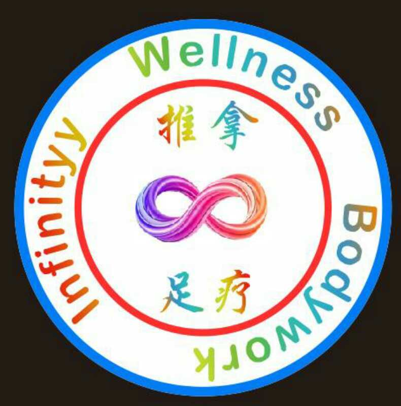 Infinity Wellness Bodywork reviews, opinions and consumer feedback